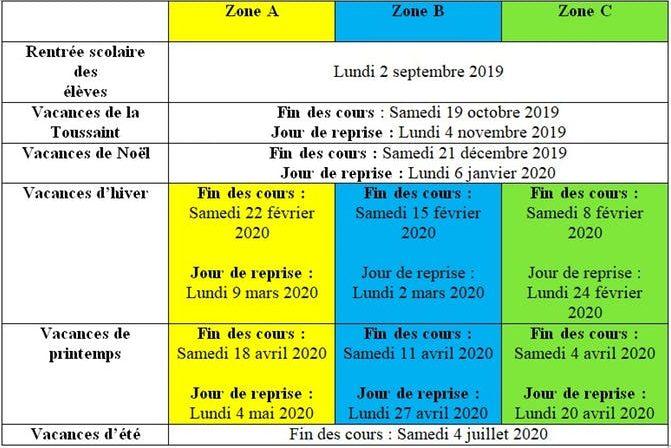 Calendrier Scolaire 2019 Zone A.Calendrier Scolaire 2019 2020 Les Dates De La Rentree De